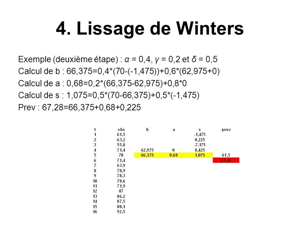 4. Lissage de Winters Exemple (deuxième étape) : α = 0,4, γ = 0,2 et δ = 0,5. Calcul de b : 66,375=0,4*(70-(-1,475))+0,6*(62,975+0)