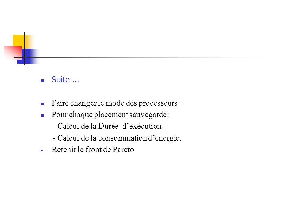 Suite ... Faire changer le mode des processeurs. Pour chaque placement sauvegardé: - Calcul de la Durée d'exécution.
