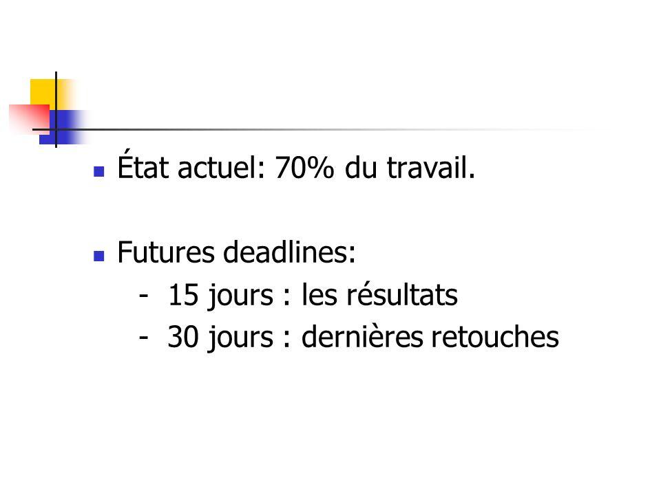 État actuel: 70% du travail.