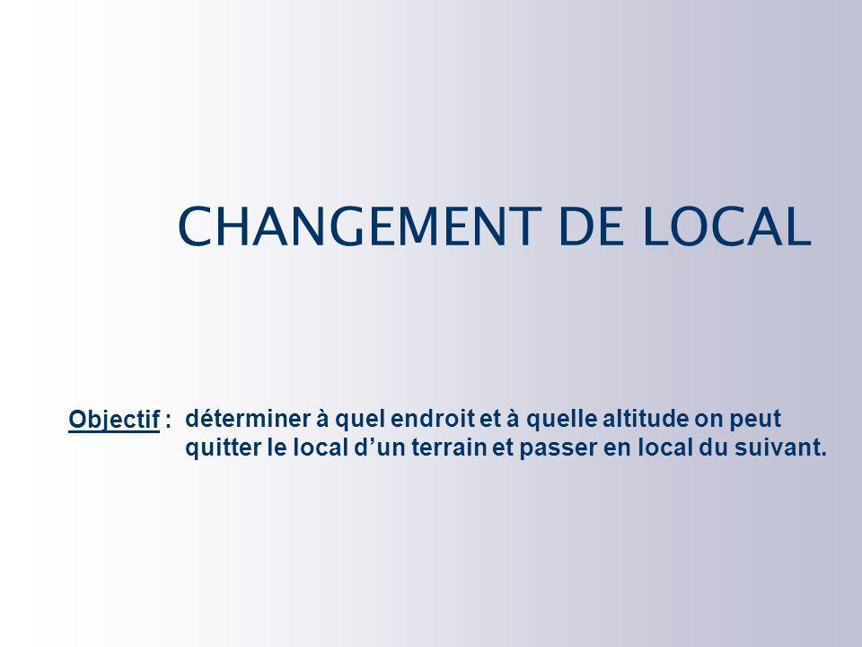 CHANGEMENT DE LOCAL Objectif :