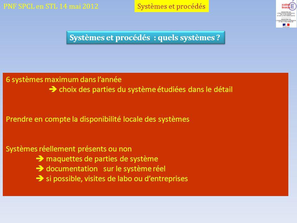 Systèmes et procédés : quels systèmes
