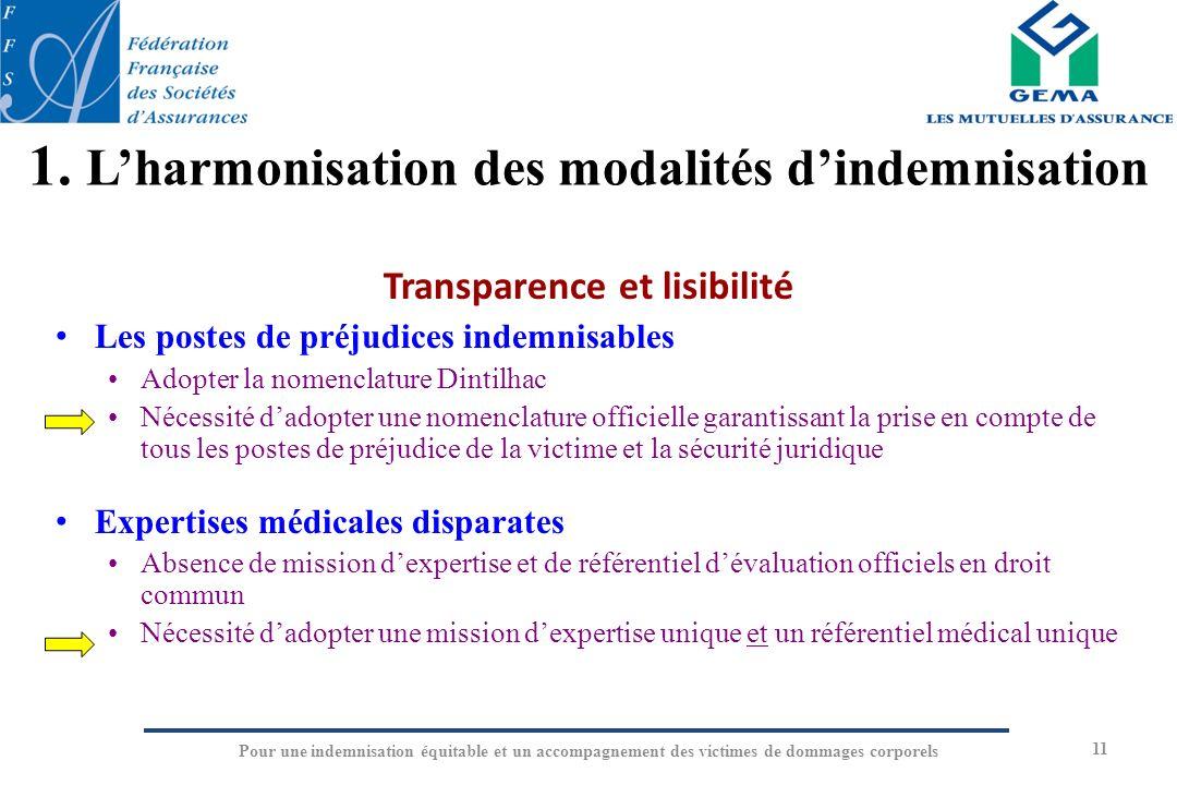 1. L'harmonisation des modalités d'indemnisation
