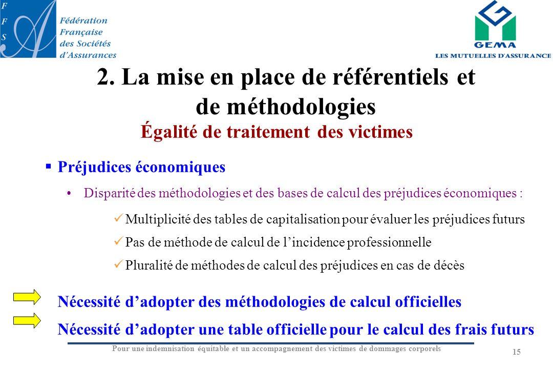 2. La mise en place de référentiels et de méthodologies