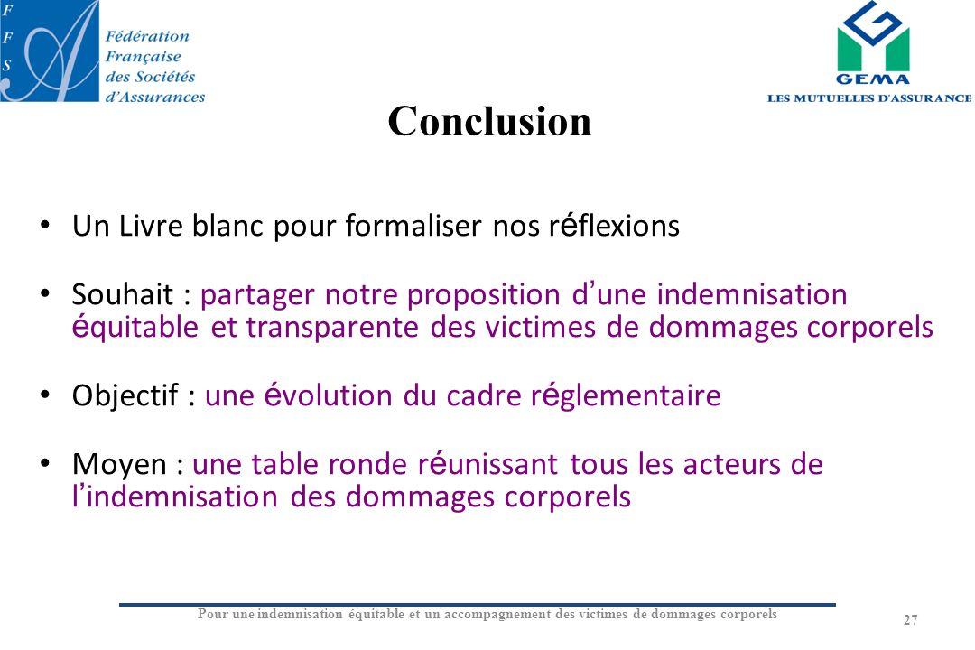 Conclusion Un Livre blanc pour formaliser nos réflexions
