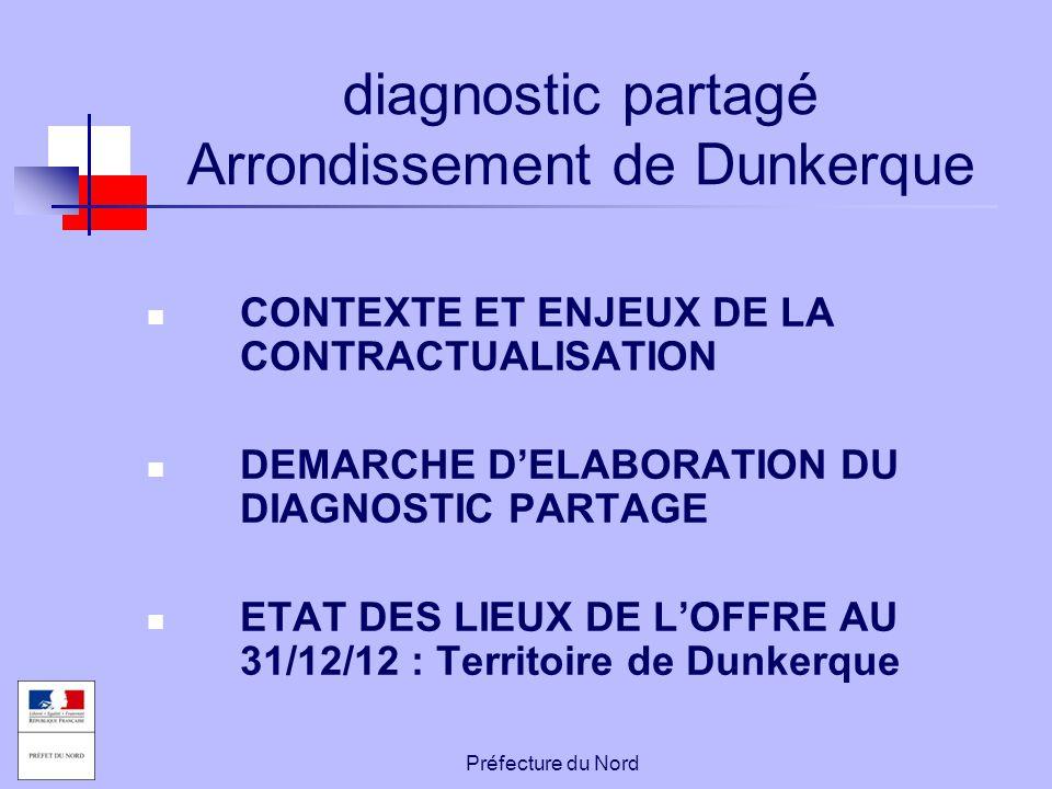 diagnostic partagé Arrondissement de Dunkerque