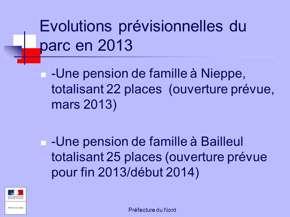 Evolutions prévisionnelles du parc en 2013