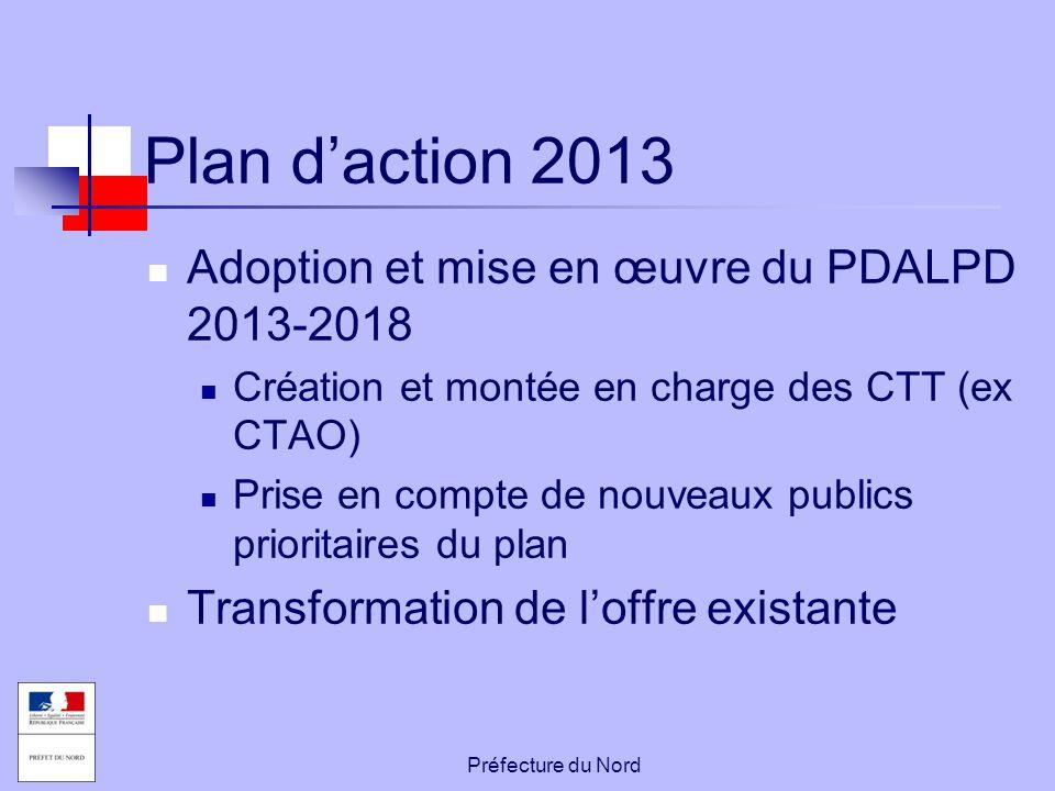 Plan d'action 2013 Adoption et mise en œuvre du PDALPD 2013-2018