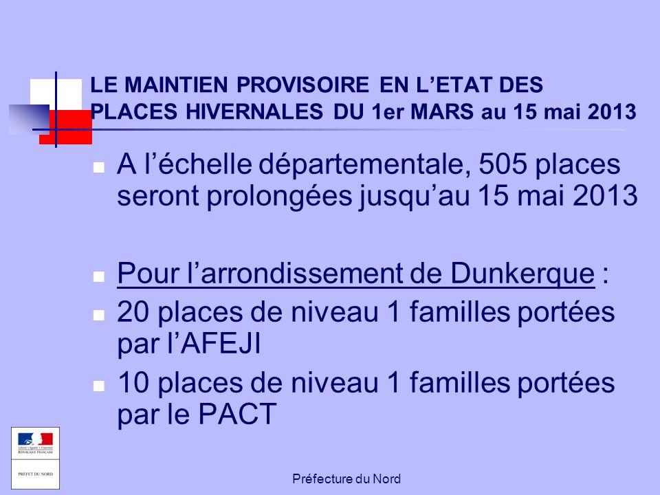 Pour l'arrondissement de Dunkerque :