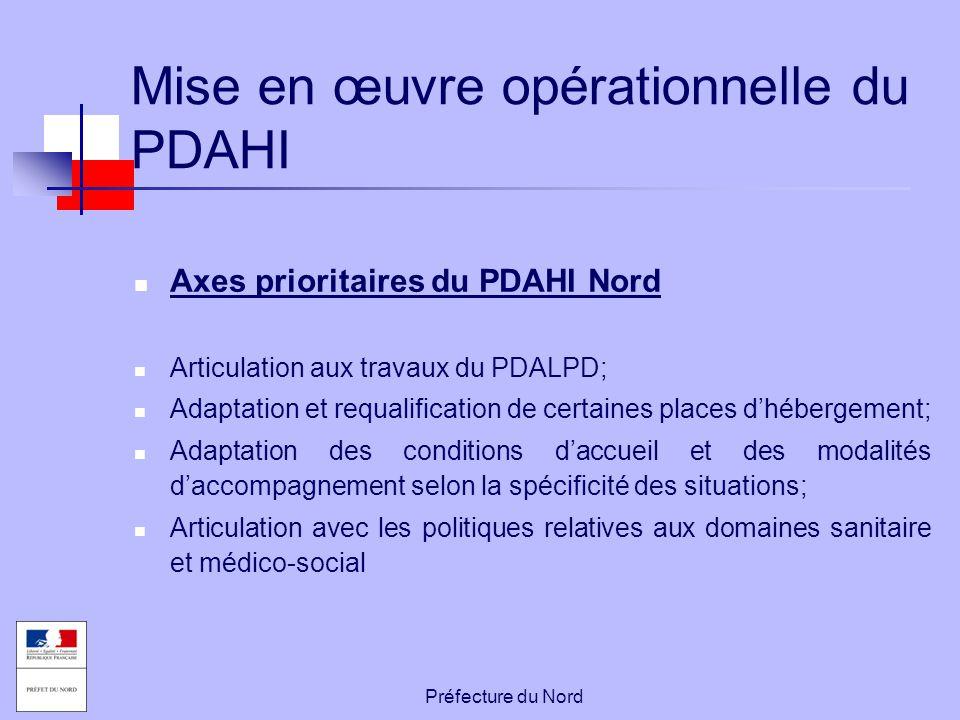 Mise en œuvre opérationnelle du PDAHI