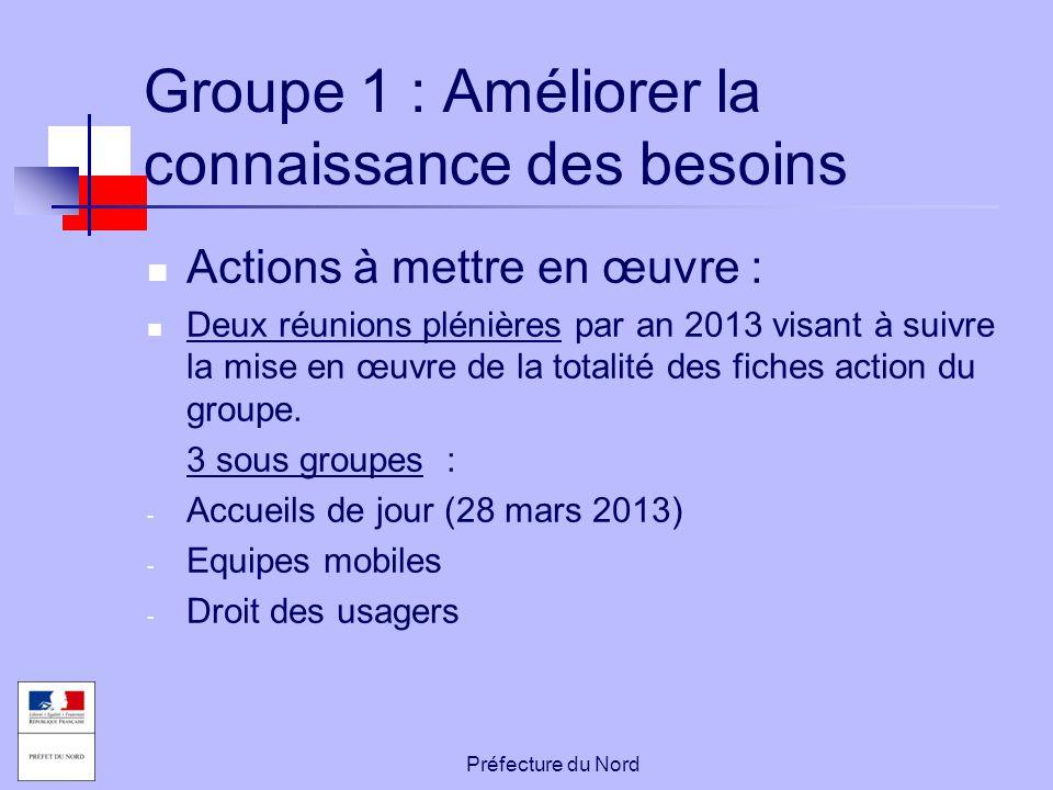 Groupe 1 : Améliorer la connaissance des besoins