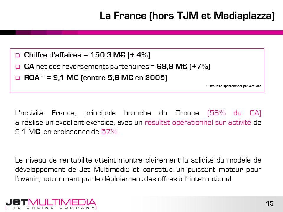 La France (hors TJM et Mediaplazza)