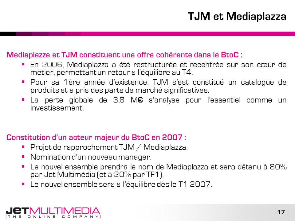 TJM et Mediaplazza Mediaplazza et TJM constituent une offre cohérente dans le BtoC :