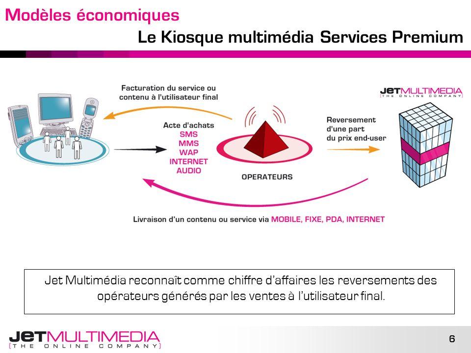 Modèles économiques Le Kiosque multimédia Services Premium