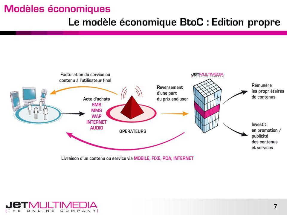 Modèles économiques Le modèle économique BtoC : Edition propre