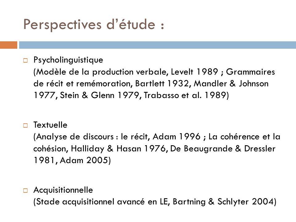 Perspectives d'étude :