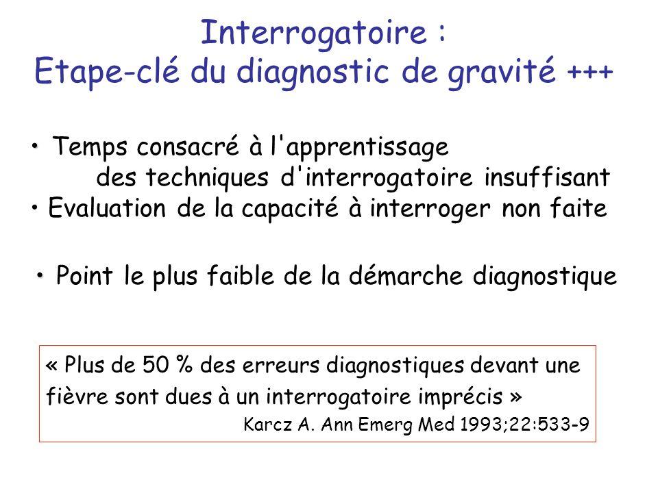 Etape-clé du diagnostic de gravité +++
