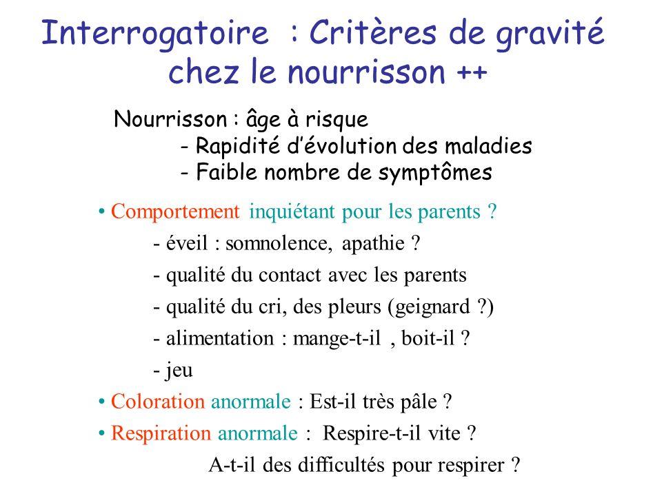 Interrogatoire : Critères de gravité