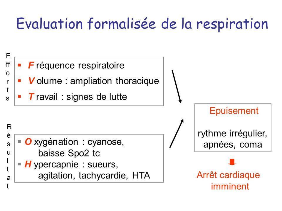 Evaluation formalisée de la respiration