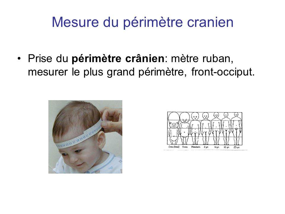 Mesure du périmètre cranien