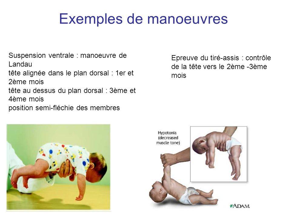 Exemples de manoeuvres