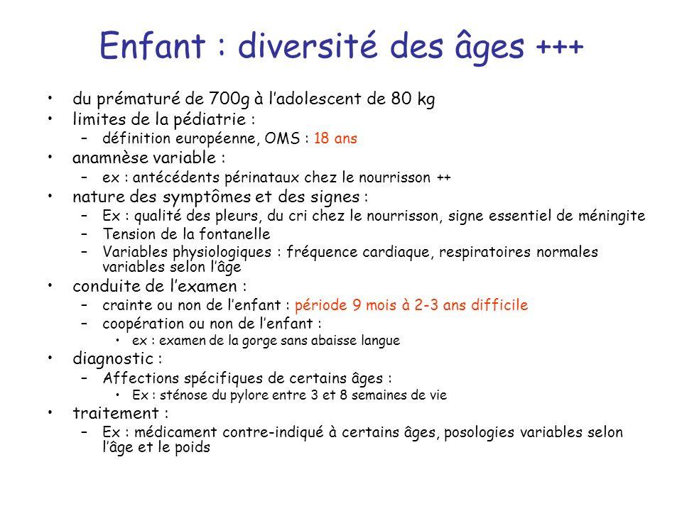 Enfant : diversité des âges +++
