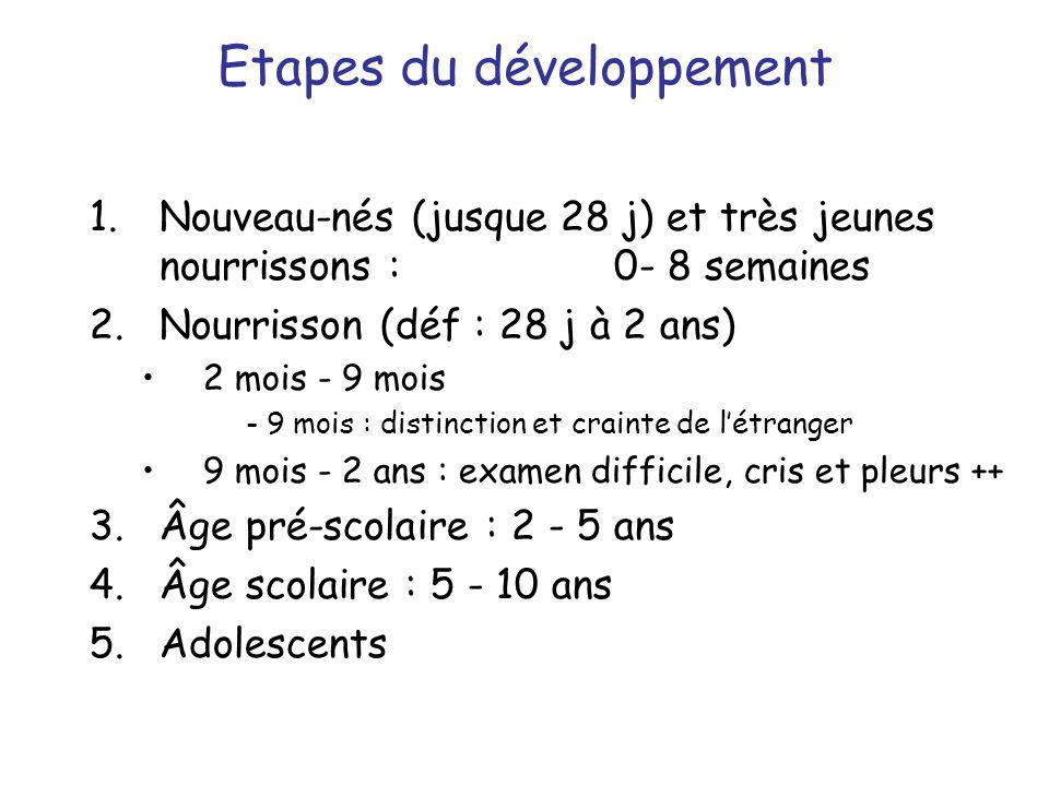 Etapes du développement