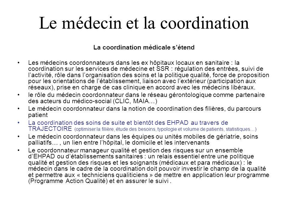 Le médecin et la coordination