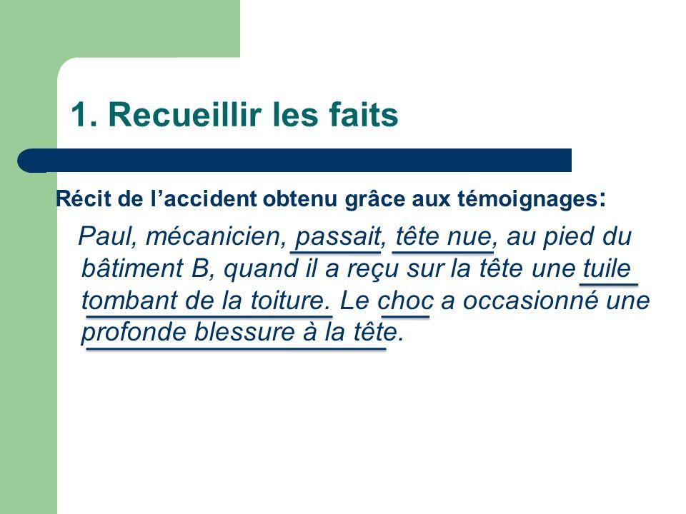 1. Recueillir les faits Récit de l'accident obtenu grâce aux témoignages: