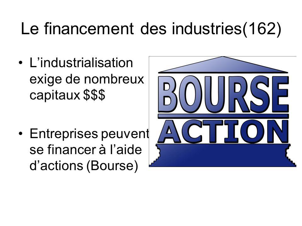 Le financement des industries(162)