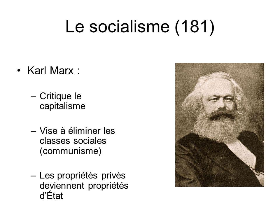 Le socialisme (181) Karl Marx : Critique le capitalisme