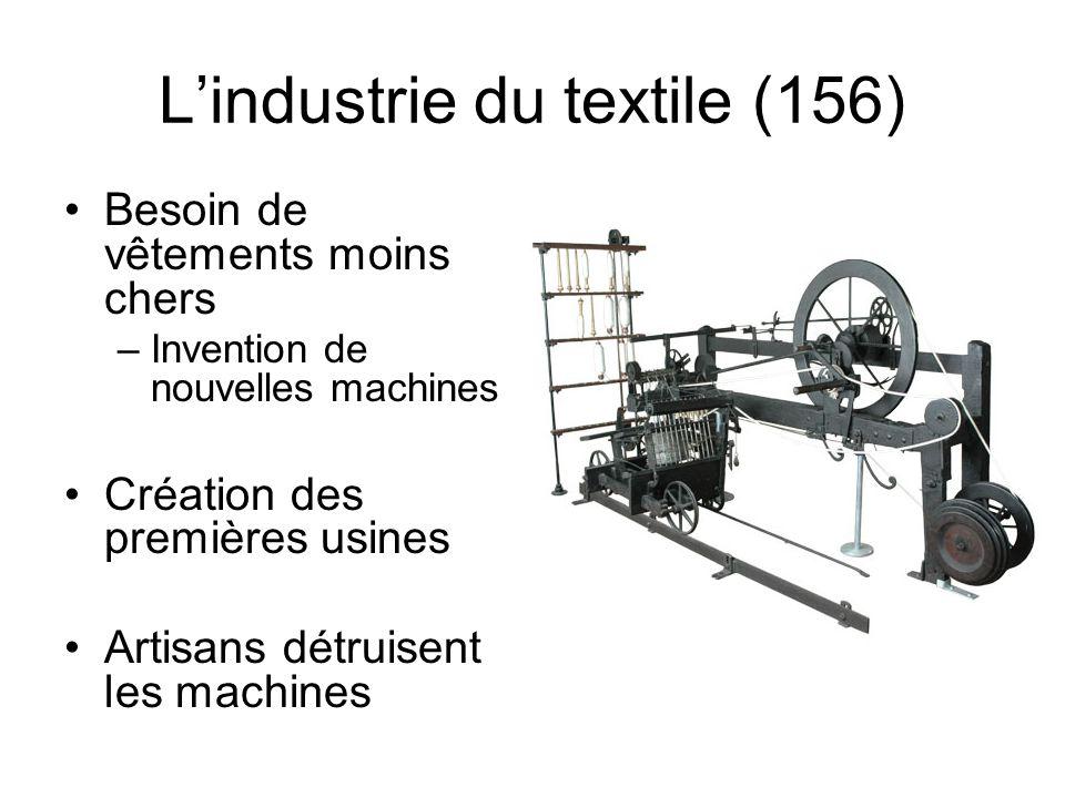 L'industrie du textile (156)