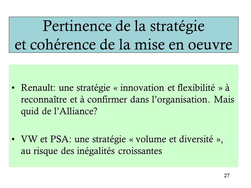 Pertinence de la stratégie et cohérence de la mise en oeuvre