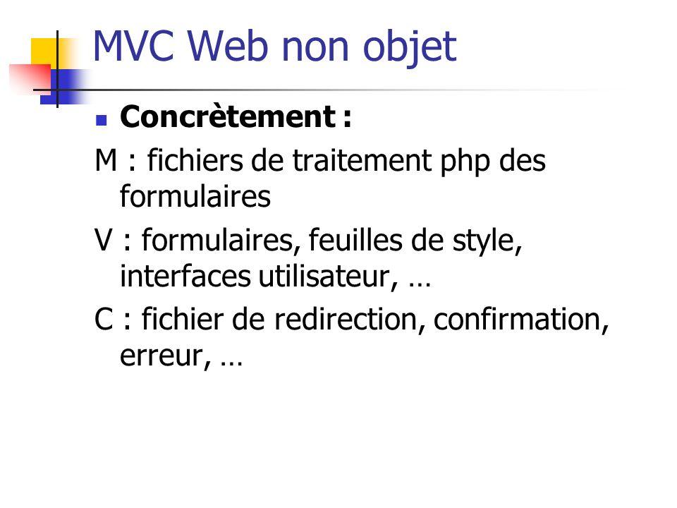 MVC Web non objet Concrètement :