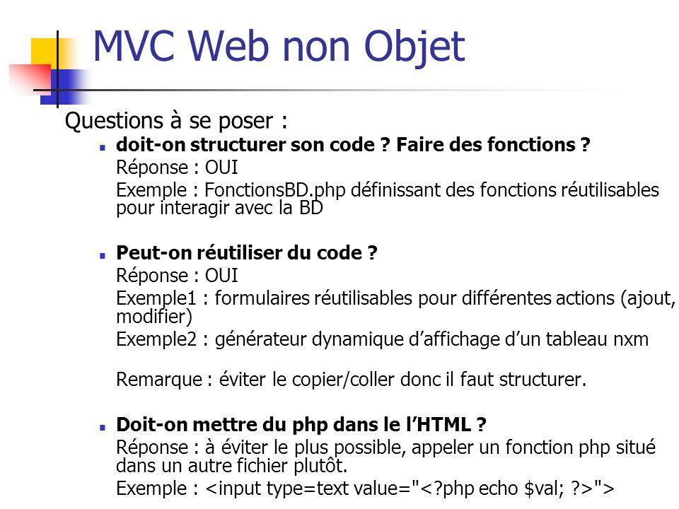 MVC Web non Objet Questions à se poser :