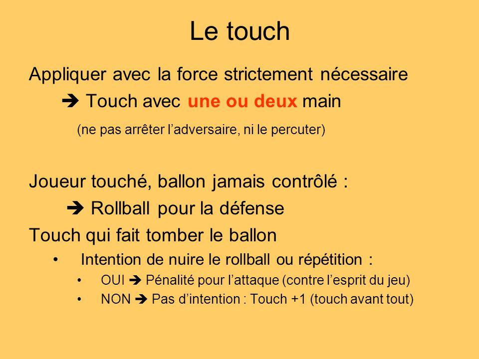 Le touch Appliquer avec la force strictement nécessaire