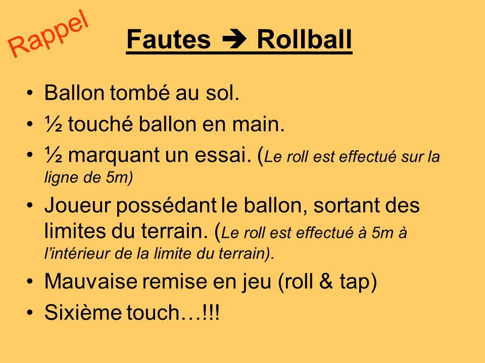 Rappel Fautes  Rollball Ballon tombé au sol. ½ touché ballon en main.