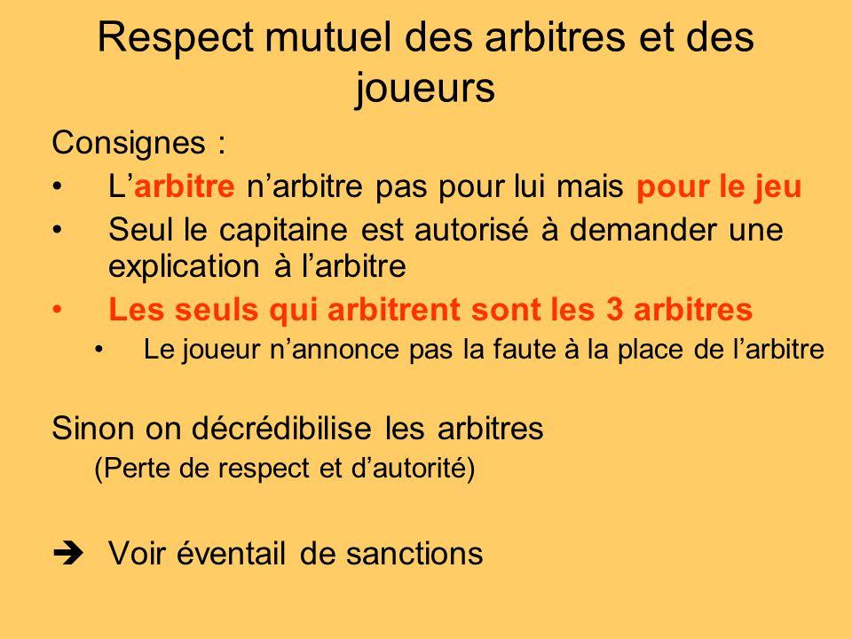 Respect mutuel des arbitres et des joueurs