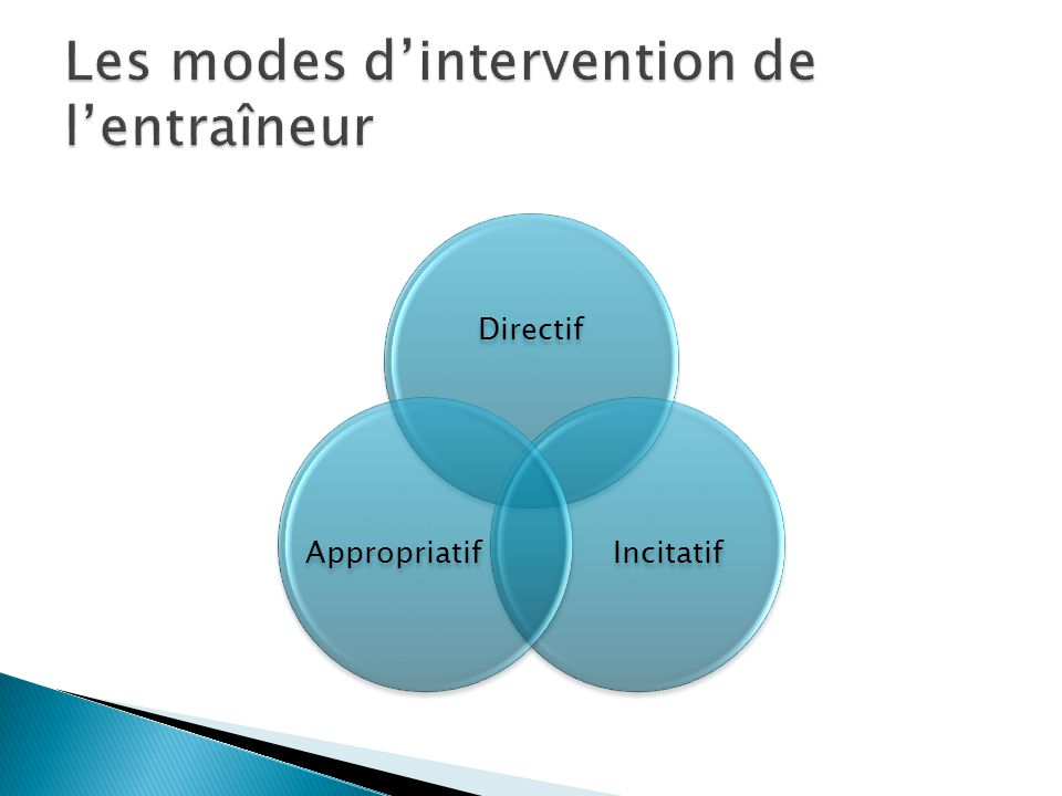Les modes d'intervention de l'entraîneur