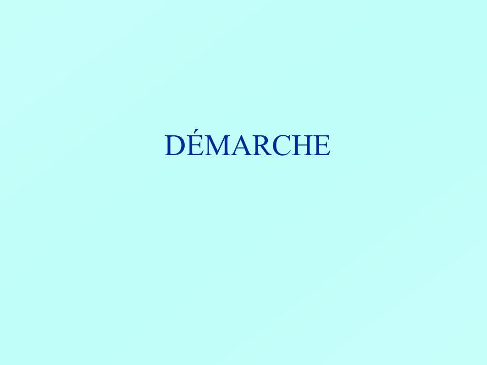 DÉMARCHE
