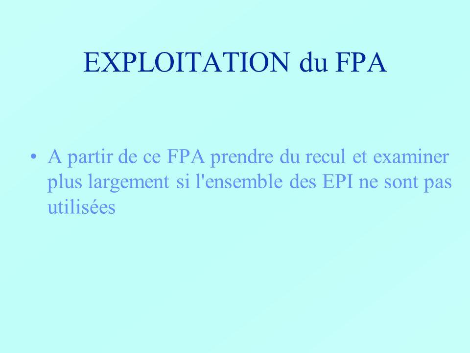 EXPLOITATION du FPA A partir de ce FPA prendre du recul et examiner plus largement si l ensemble des EPI ne sont pas utilisées.