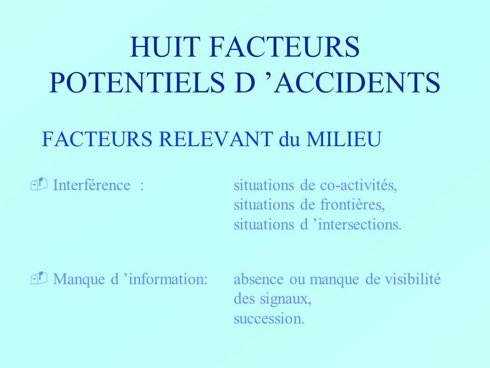 HUIT FACTEURS POTENTIELS D 'ACCIDENTS