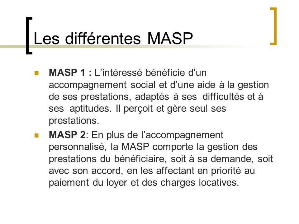 Les différentes MASP