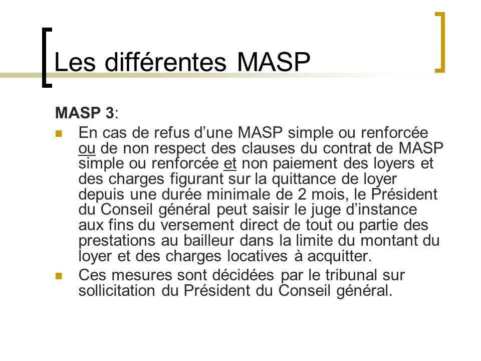 Les différentes MASP MASP 3: