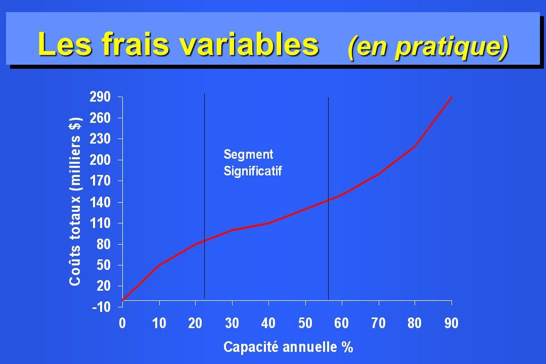 Les frais variables (en pratique)