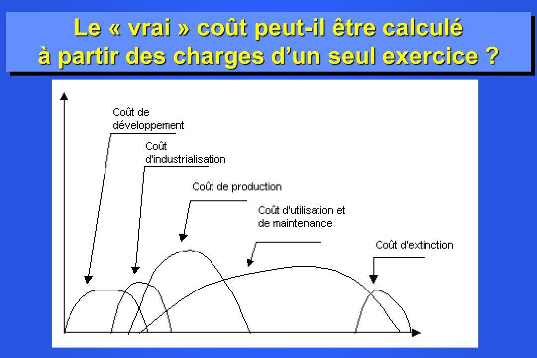 Le « vrai » coût peut-il être calculé à partir des charges d'un seul exercice