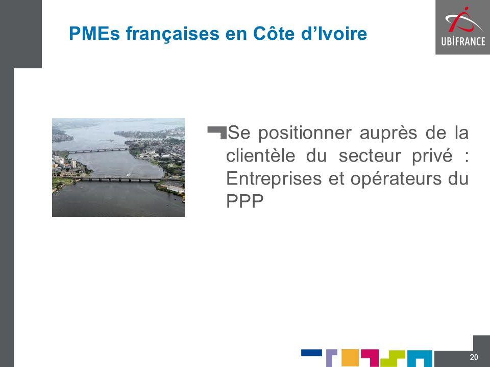 PMEs françaises en Côte d'Ivoire