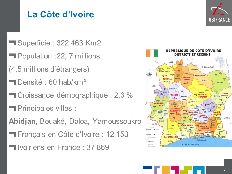 La Côte d'Ivoire Superficie : 322 463 Km2 Population :22, 7 millions