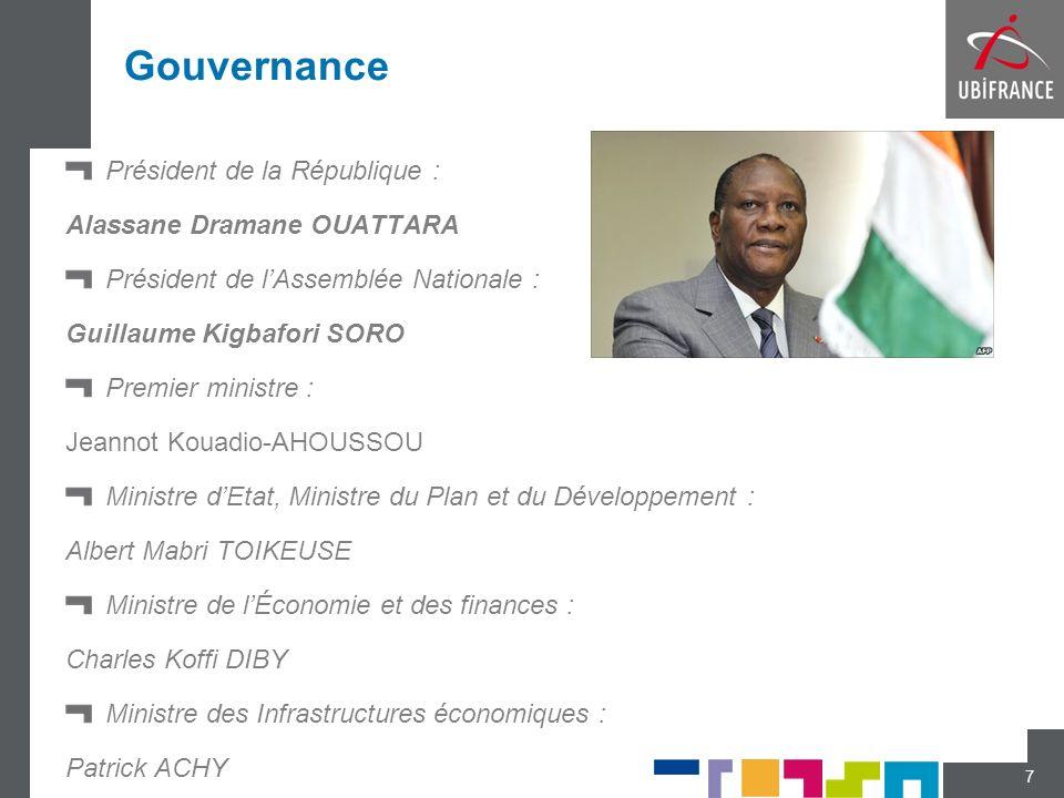 Gouvernance Président de la République : Alassane Dramane OUATTARA