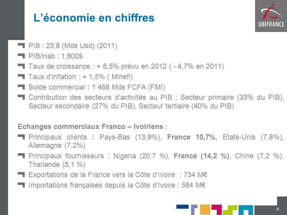 L'économie en chiffres