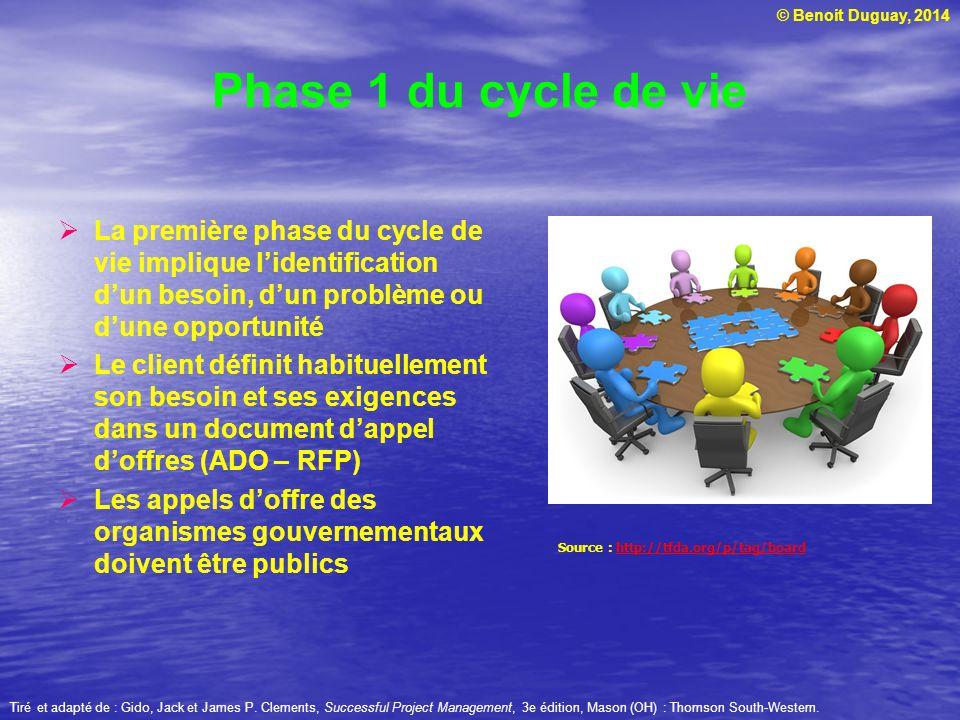Phase 1 du cycle de vie La première phase du cycle de vie implique l'identification d'un besoin, d'un problème ou d'une opportunité.